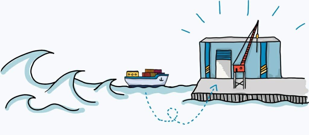 hostingwerft-hosting-fuer-website-oder-onlineshop
