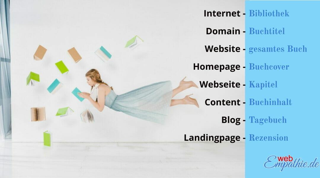 Definition: Homepage – Website Unterschied einfach erklärt